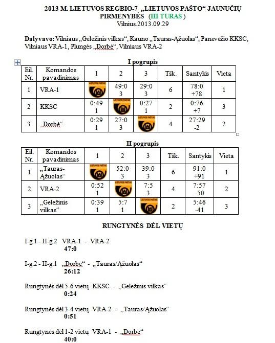 2013-09-29 Nr-4