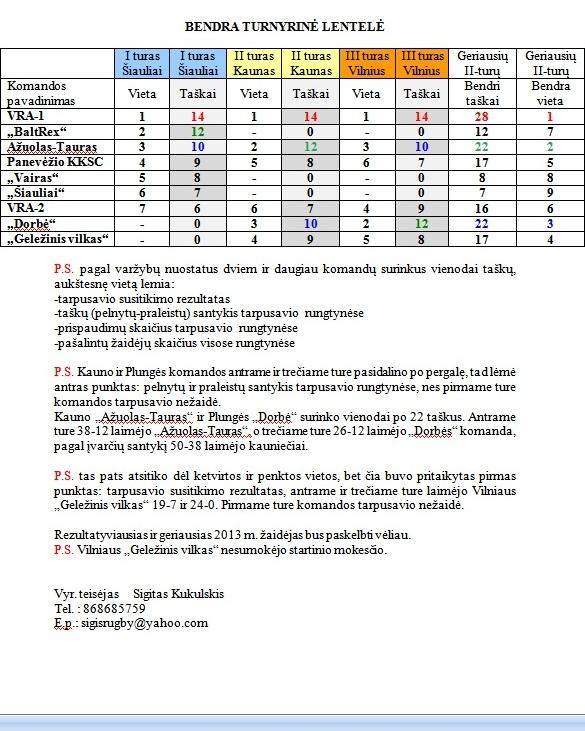 2013-09-29 Nr-6